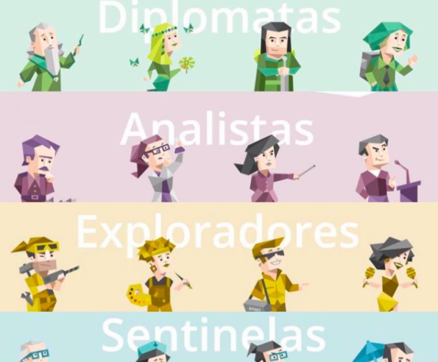 teste-das-16-personalidades